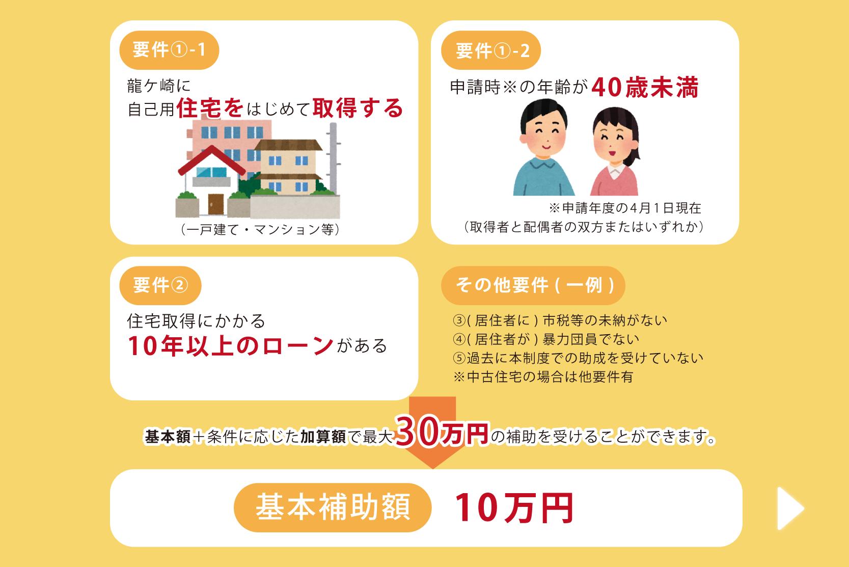 子育て世代の住宅取得を応援!